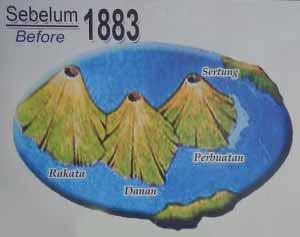 Sejarah Letusan Gunung Krakatau - Wisata Gunung Anak Krakatau
